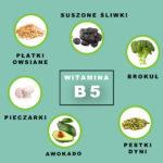 Źródła witaminy B5