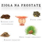 Zioła na prostatę